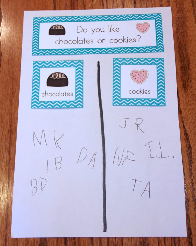 Sign-in question that says Do you like chocolates or cookies? with response cards that say chocolates and cookies. Students wrote their initials under their response.