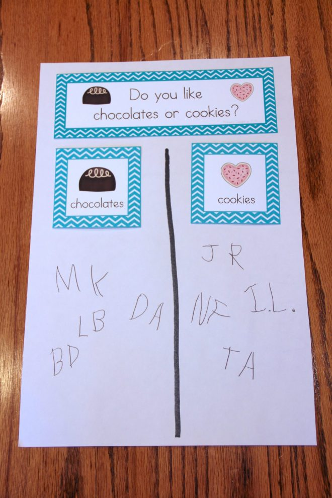 "Question of the day displayed on white construction paper with student responses recorded with initials for their names. Question says ""Do you like chocolates or cookies?"" Response choices are ""chocolates"" and ""cookies"""