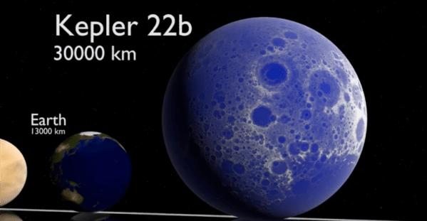 Universe Size Comparison 3D Amaze your students when you