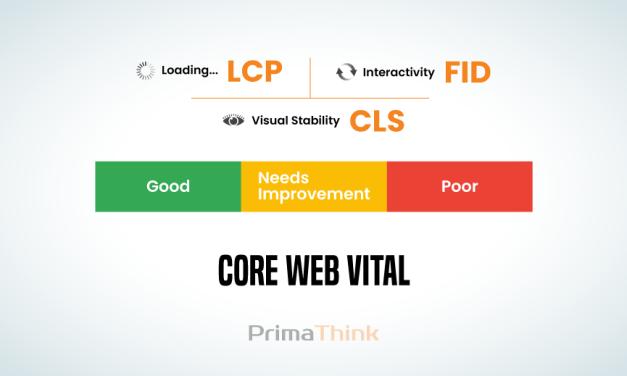 Core Web Vitals | Improve Website With Web Vitals Ranking Signals