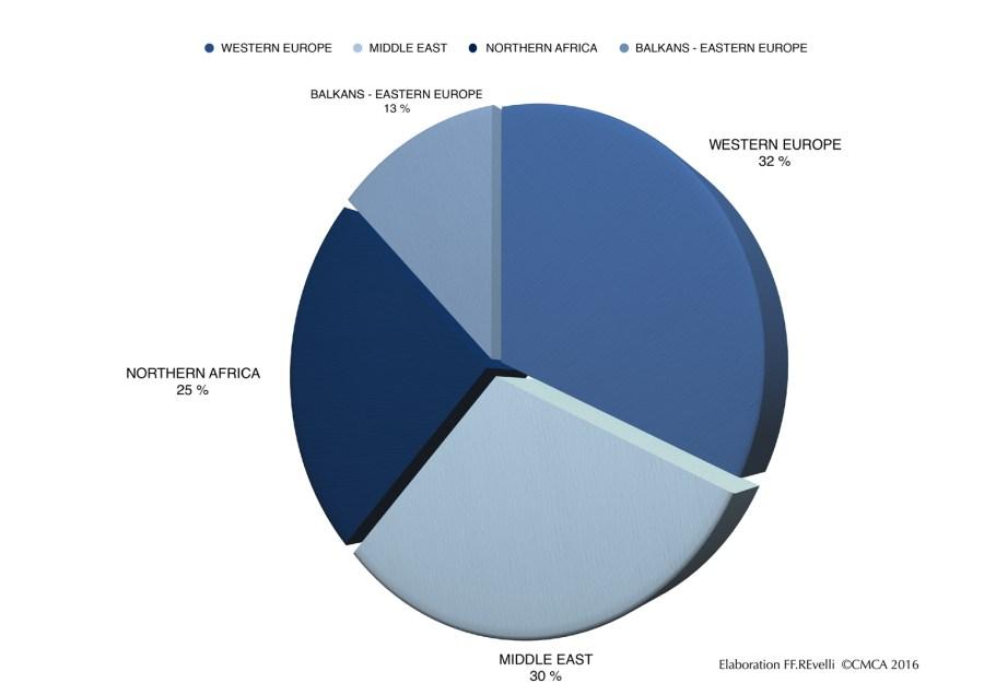 statistics-subjet-films-primed-2006-2016
