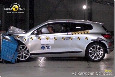 Euro NCAP divulga os resultados de seus últimos testes