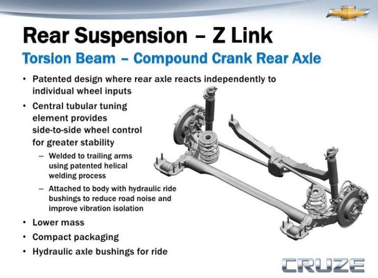 Chevrolet-Cruze-Hatch-Z-link-rear-suspension