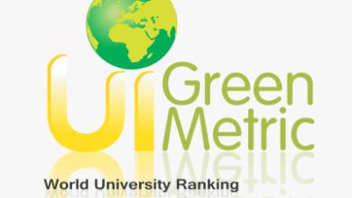 Photo of UFV é a sexta instituição de ensino superior mais sustentável do Brasil, aponta ranking