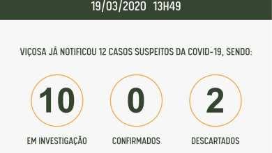 Photo of Viçosa registra 10 casos suspeitos em investigação do coronavírus