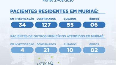 Photo of Sobe para oito os números de mortes por coronavírus em Muriaé