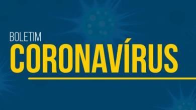 Photo of Teixeiras confirma o 3º caso de coronavírus