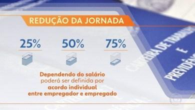 Photo of Decreto vai prorrogar programa de redução de jornada e salário, afirma secretário