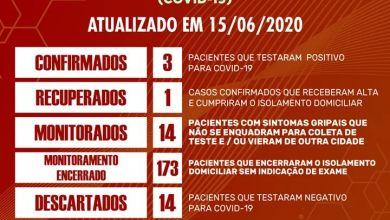 Photo of Coimbra registra 3⁰ caso confirmado de COVID-19