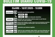 Photo of Cajuri registra 29 casos positivos de COVID-19