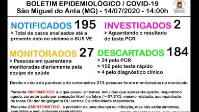 Photo of São Miguel do Anta registra o 9º caso confirmado de COVID-19