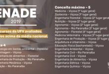 Foto de Cursos da UFV avaliados pelo Enade conquistam conceito 4 e 5