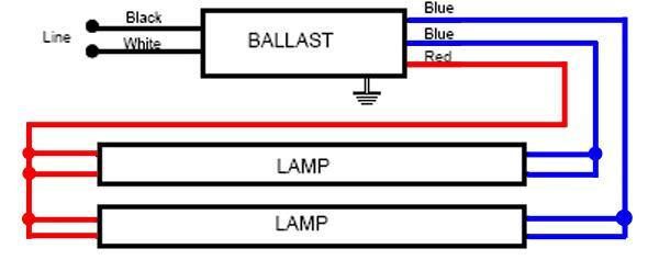 B232I120L GE/Magnetek/Triad Electronic Ballast [B232I120L