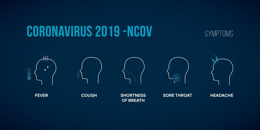 Coronavirus 2019 - NCOV - Prime Practice North America