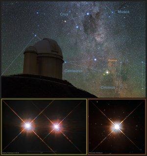 El telescopio de 3.6 m de La Silla, y las ubicaciones de Alfa y Próxima Centauri en el cielo. Imagen: Y. Beletsky (LCO)/ESO/ESA/NASA/M. Zamani.