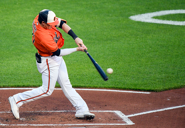 MLB DFS for Monday, May 10: Austin Hays