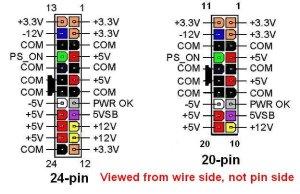 Memotech MTX 512  Projects : FDX PSU Replacement