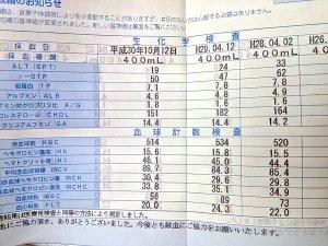 献血の血液検査