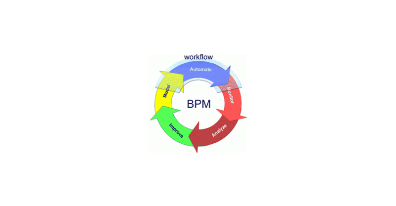 commandments-for-bpm-practitioners-workflow-blog-feature