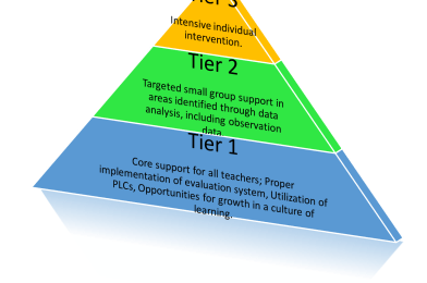 Leading A Culture of Professional Growth for All Teachers