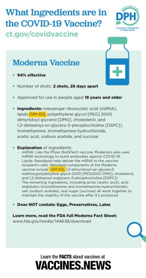 Conneticut govt warns health care workers Covid Jabs are DEADLY! Moderna-Vaccine-SM-102-600