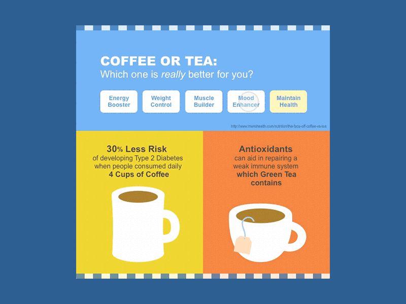 coffeetea-graphic