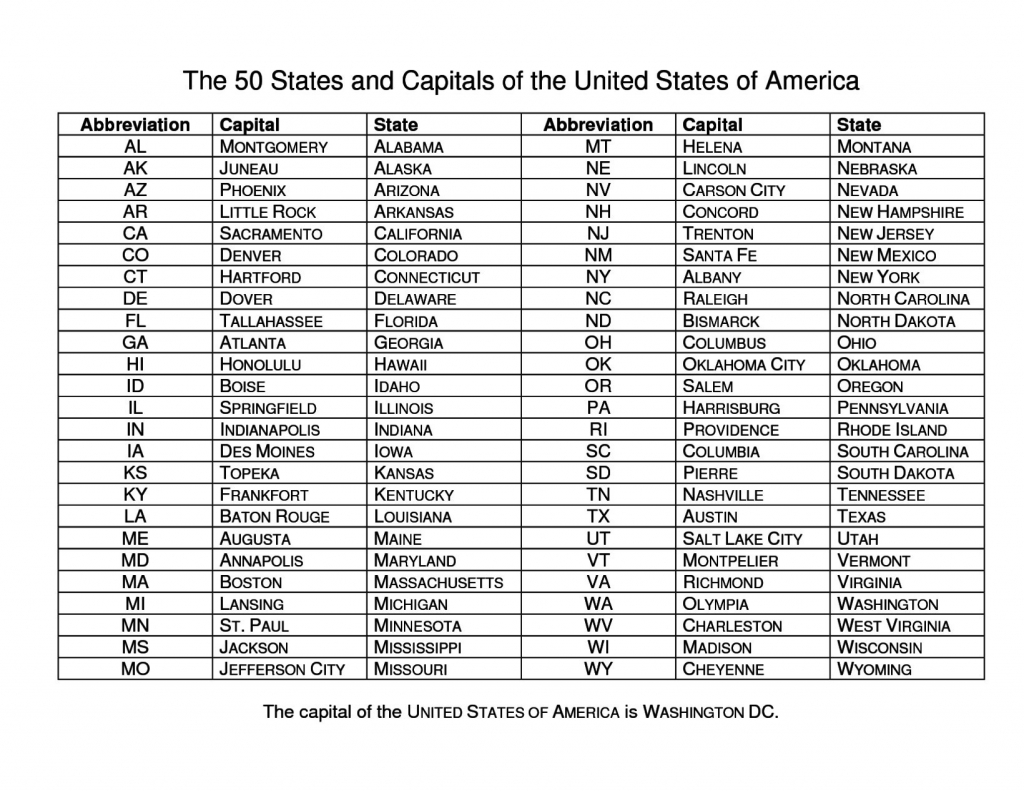 50 States And Capitals Map Printable