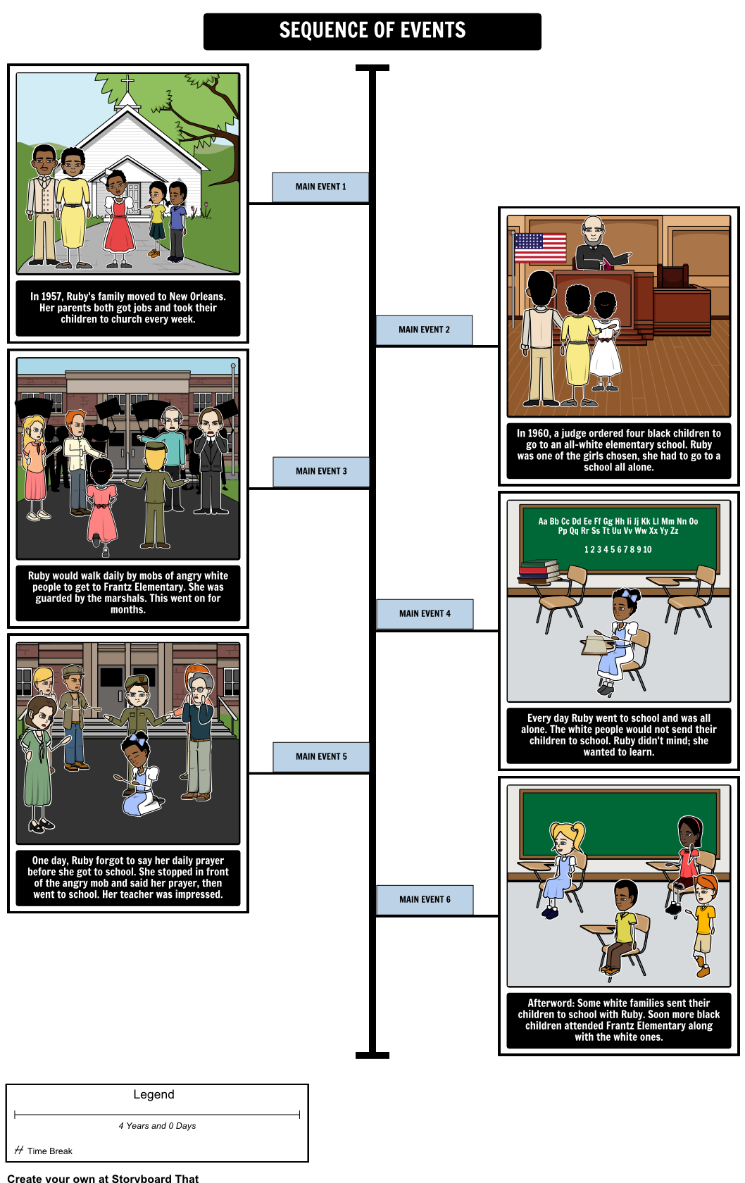 Ruby Bridges Activities And Printables For Black History