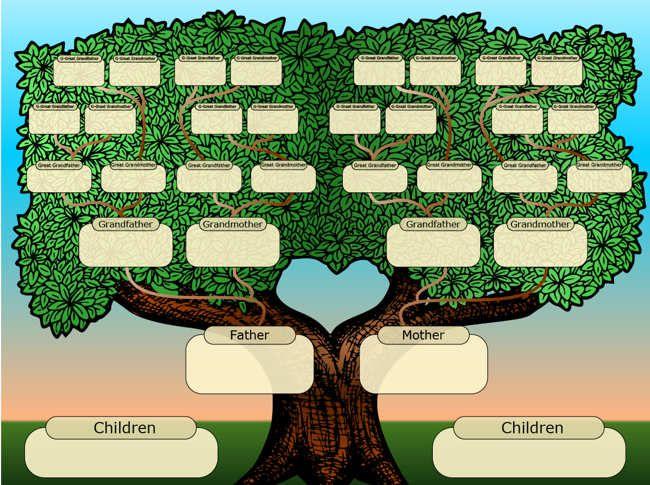 free family tree template printable calendar templates