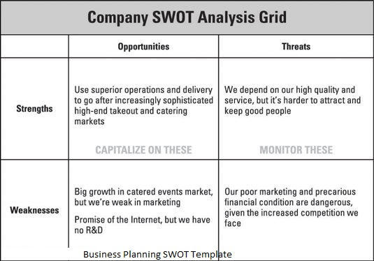 15 swot analysis templates in word ppt and pdf excel format swot analysis template with summary flashek Images