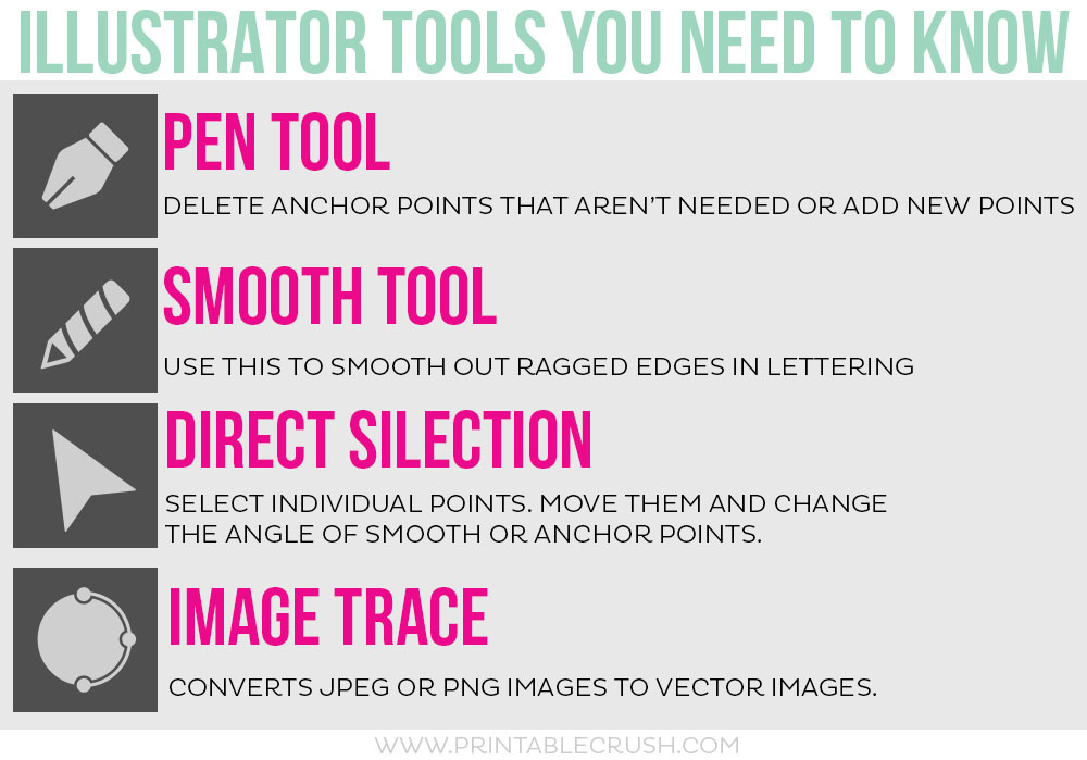 Adobe Illustrator tools you need to know to create Hand Lettered Cricut Cut Files.