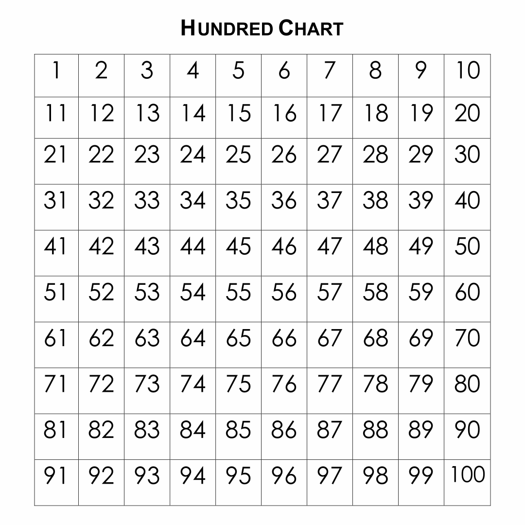 Printable Numbers Chart 1 100 That Are Canny