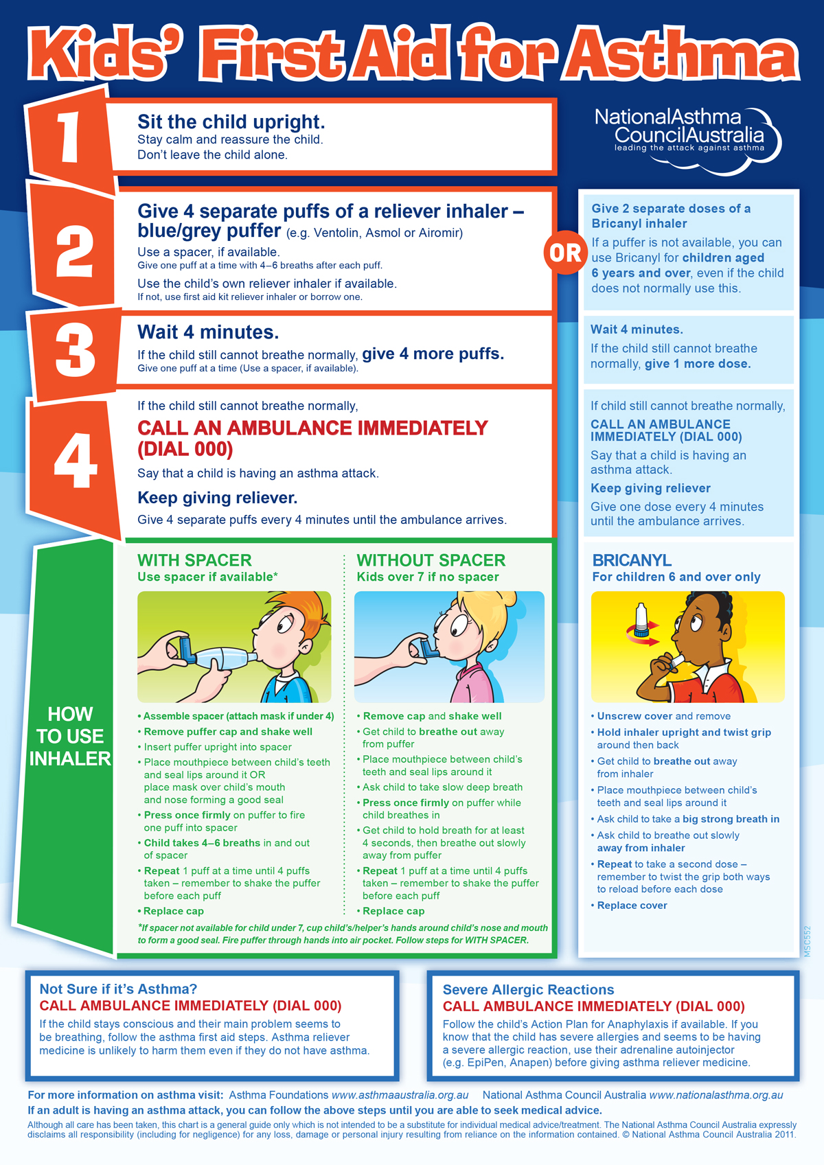 Printable Chart Of First Aid Procedures For Asthma