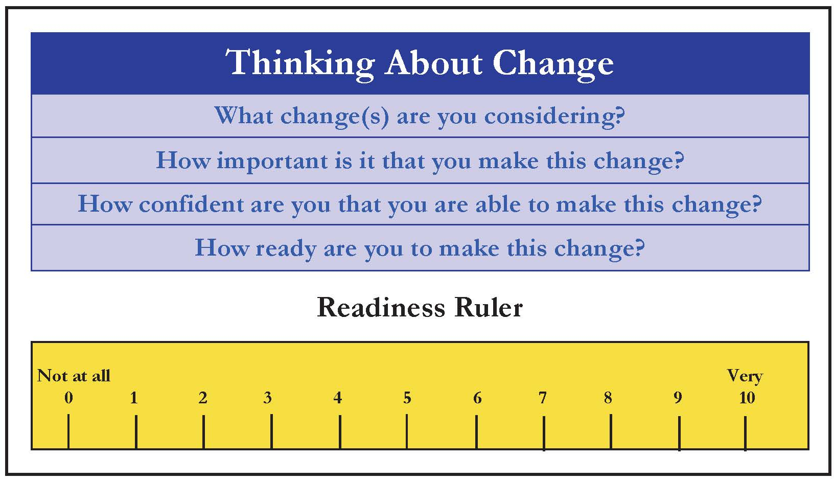 Printable Readiness Ruler