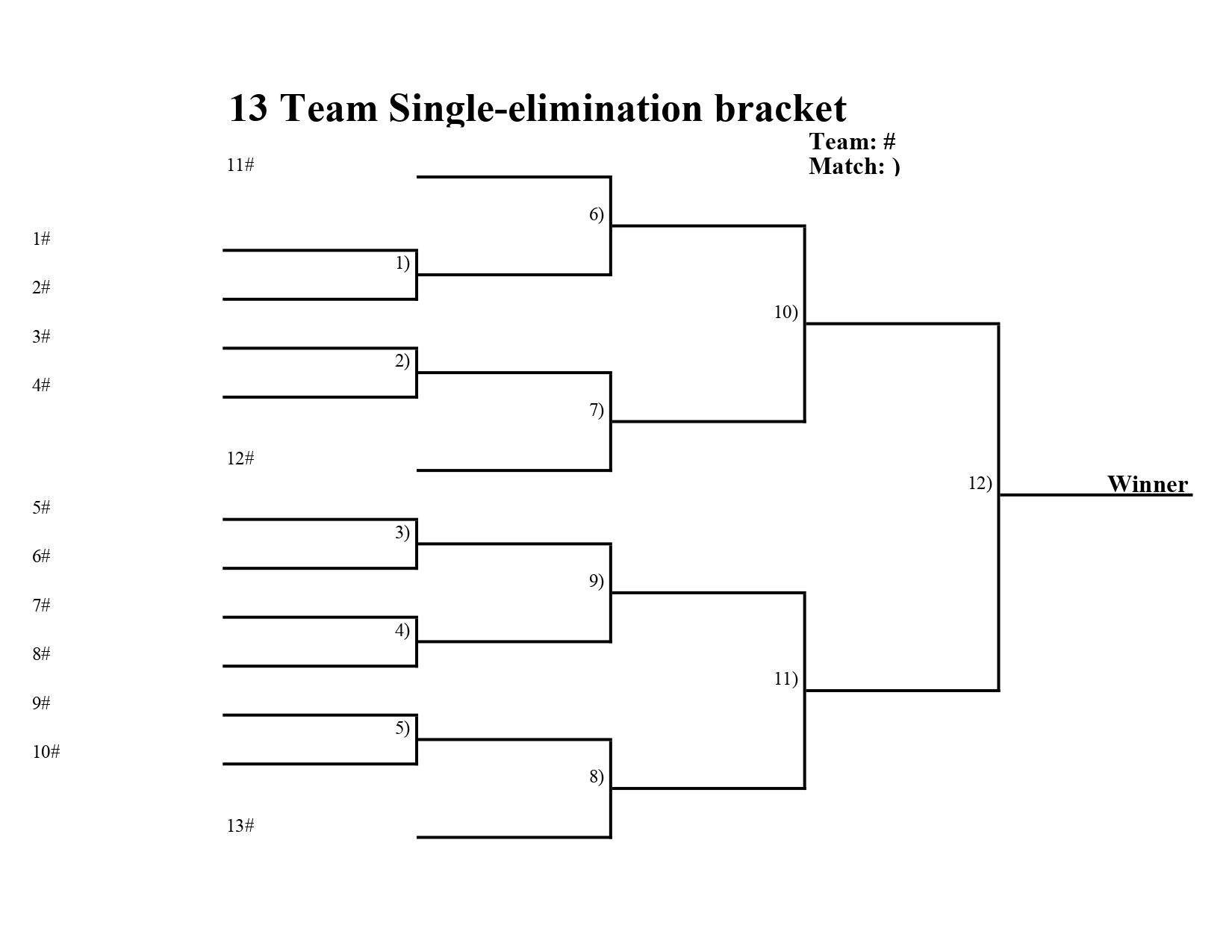 13-team single-elimination