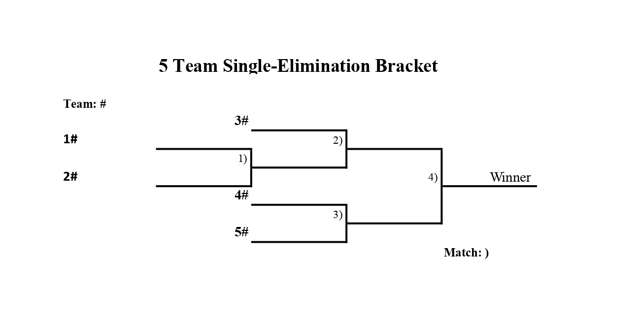 5 team single elimination bracket