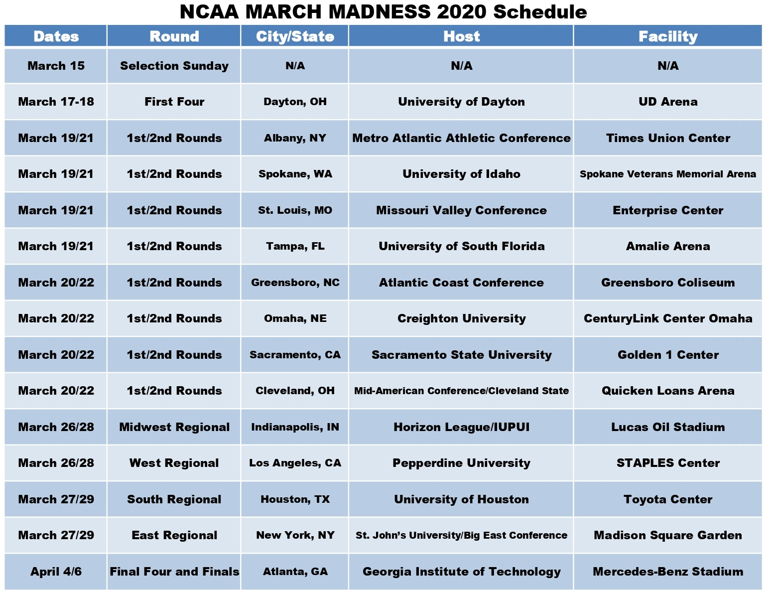 March Madness Schedule 2020