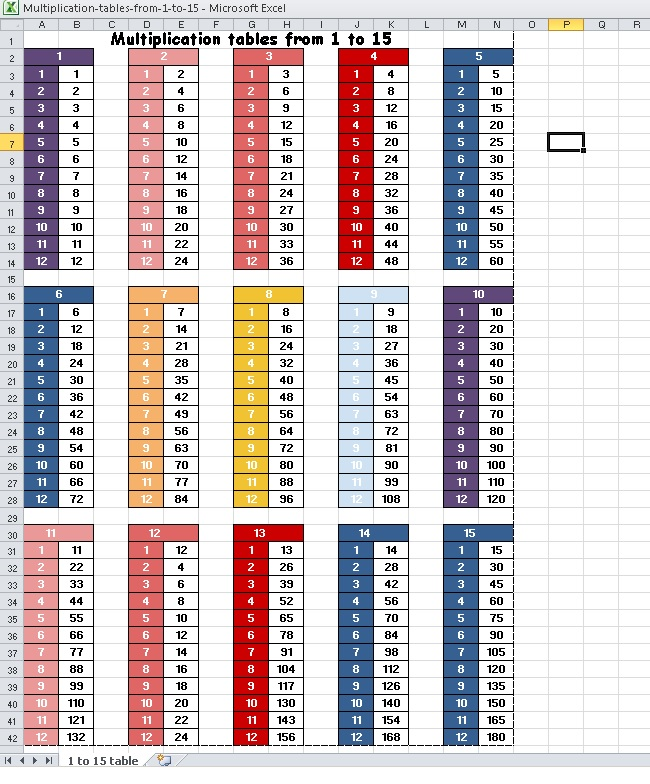 Multiplication tables from 1 to 15 excel