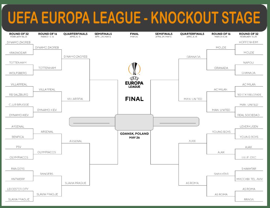 Europa UEFA League Bracket