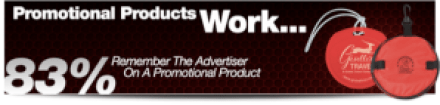 Best Promotional Products in 2014