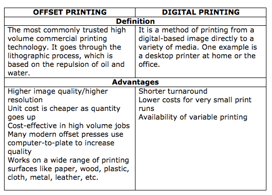offset printing digital printing table of comparison