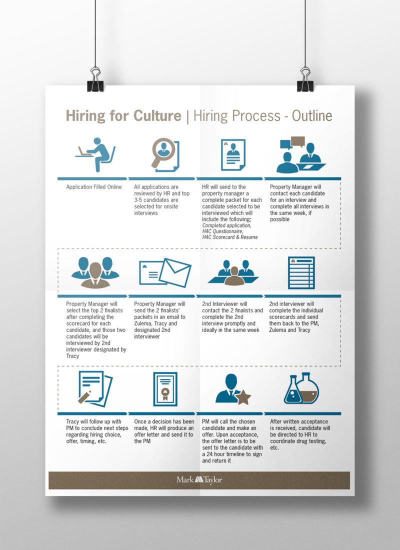 Poster design questionnaire - Poster Design Questionnaire 0
