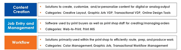 workflow-pat-mcgrew-print-media-centr