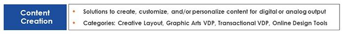 content creation print media centr