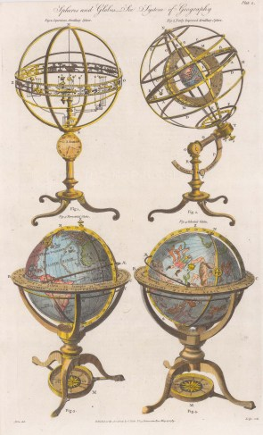 Geography: Copernican and Ptolemaic armillary spheres with terrestrial and celestial globes on matching stands with compasses.
