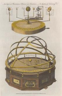 Scientific Instruments: Planeterium Tellurium and Lunarium with Rowley's Orrery.