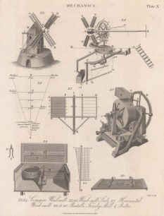 Windmill: Common windmill, windmill sails, Horizontal windmill and Rostill's family mill and boiler.