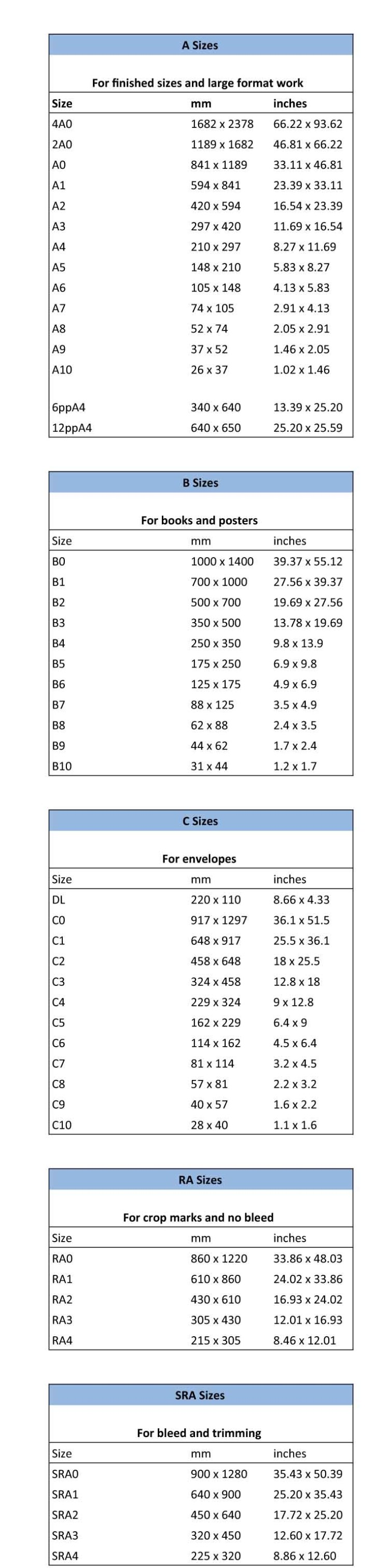 Commercial Paper sizes for printing
