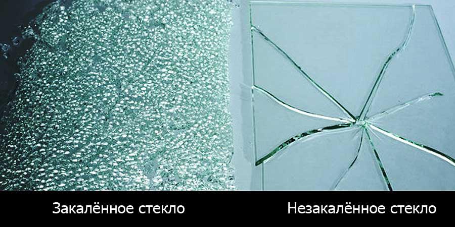 Фото №1 Технология закалки стекла