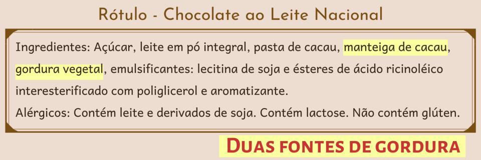 imagem detalhando ingredientes chocolate ao leite nacional